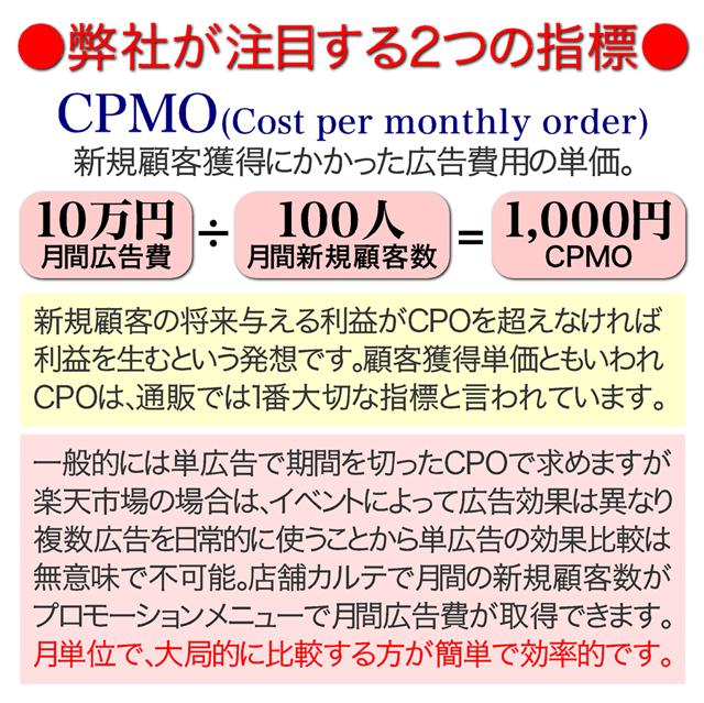 弊社が注目する指標CPMO