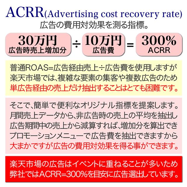 弊社が注目する指標ACRR
