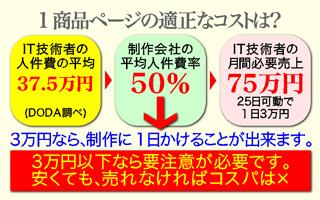 1ページ3万円以下なら注意しよう