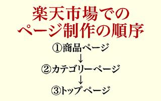 ページ制作の順序